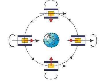 Relativité Générale d'Albert Einstein et le Principe d'Equivalence | L'actualité du monde des smartphones | Scoop.it