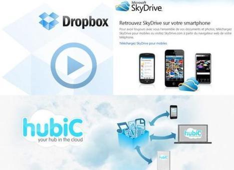 Vos documents sont-ils en sécurité sur le cloud? | Fresh from Edge Communication | Scoop.it