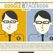 Google vs. Facebook Internships | Visual.ly | Social Media and Web Infographics hh | Scoop.it
