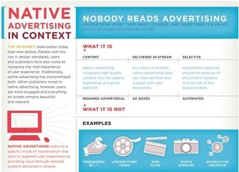 Native advertising | marketingonline | Scoop.it