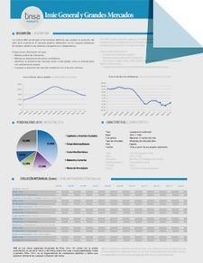Índices Mensuales 2015 | administración | Scoop.it