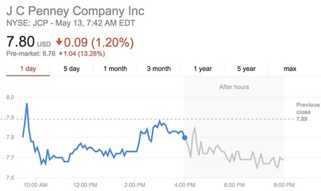 JC Penney is tanking after terrible sales, outlook | I can explain it to you, but I can't understand it for you. | Scoop.it