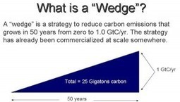 Rethinking Wedges: We Need A Lot of Clean Energy To Stabilize Near 2°C Warming So We Better Start Deployment ASAP | Sustain Our Earth | Scoop.it
