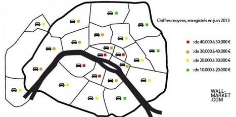 Investissement immobilier : la bonne affaire des parkings à Paris ...!! | stockage entre particuliers | Scoop.it