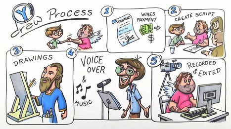 5 Ways Your Business Can Benefit from ... - Video Scribing   Video Scribing Ydraw   Scoop.it