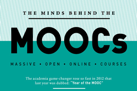 [Infographic] The Minds Behind The MOOCs - EdTechReview™ (ETR) | Individual and Special Needs Examiner | Scoop.it