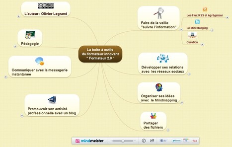 La boite à outils  du formateur innovant | 21st Century Tools for Teaching-People and Learners | Scoop.it
