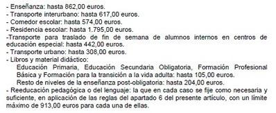 Aclaraciones sobre las Becas del MEC para alumnado con Necesidad Específica de Apoyo Educativo | oriéntate | Scoop.it