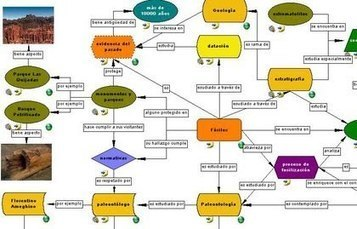 Mapas Conceptuales - TIC enla Escuela | Las TIC y la Educación | Scoop.it