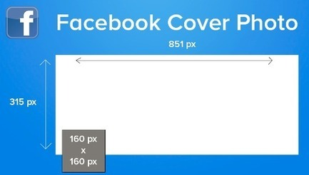 The Essential Cheat Sheet for Social Media Cover Photo Dimensions [+ Pre-Sized Templates] | Lets enter the Digital Marketing era | Scoop.it