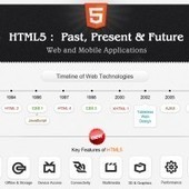 HTML5 Infographic: Past, Present and Future | HTML5 CSS3 | Scoop.it