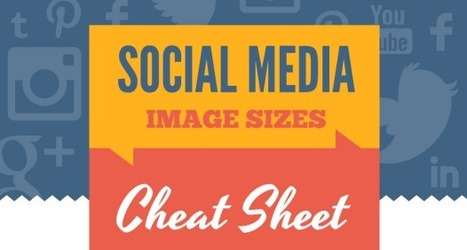 The Complete Social Media Image Size Guide: With Awesome Design Tips | Canva | Insurance Agent Marketing | Scoop.it