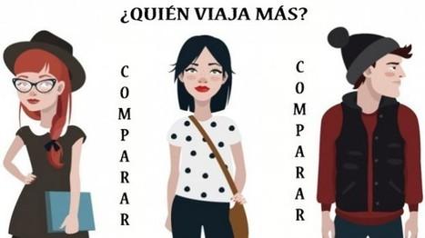 ¿QUIÉN ES MÁS RICO?: Practica los comparativos | Profe-de-español.de | Las TIC en el aula de ELE | Scoop.it