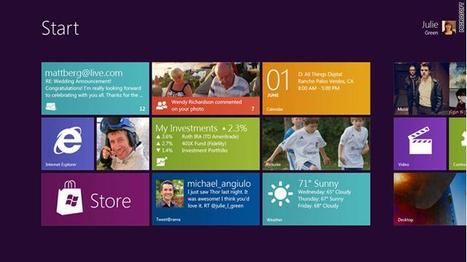 Microsoft`s Windows 8 Design Goals: 10 Important Features | Microsoft | Scoop.it