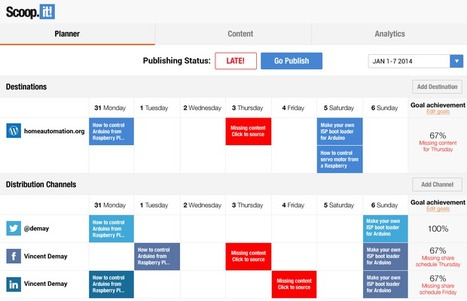 Why You Need A Smart Content Calendar To Market Your Business | Content Marketing, Curation, Social Media & SEO | Scoop.it