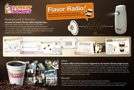 Interactive Dunkin' Donuts bus ads spray coffee aroma - Death and Taxes   Aroma Marketing   Scoop.it