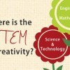 Where is the STEM of Creativity? | Designing  service | Scoop.it