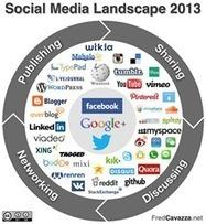 les médias sociaux à l'heure du social business par Frédéric ... - Marketing & Innovation par Visionarymarketing | Multimedia tools for journalists and communicators | Scoop.it