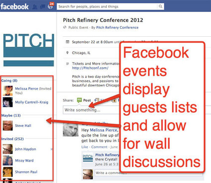 How to use Facebook to pump up your nonprofit's events | SM4NPFacebook | Scoop.it