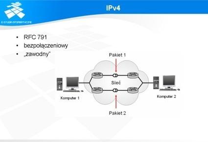 W5_Protokoły_warstwy_Internetowej_stosu_TCP/IP:_IP,_ICMP,_IGMP | Protokoły używane w sieciach LAN | Scoop.it