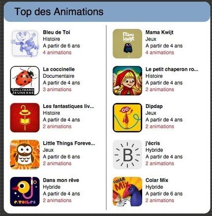 BiblioApps : à la recherche de la meilleure application pour enfant | Quatrième lieu | Scoop.it