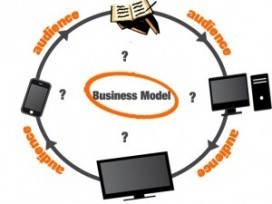 The transmedia business model | screen seriality | Scoop.it