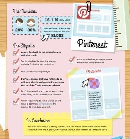 Pinterest : les bonnes pratiques dans un usage ... | Moodle and Web 2.0 | Scoop.it