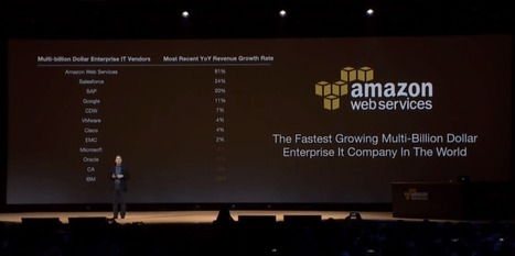 How Amazon re-invented Data Science at Amazon AWS re:Invent 2015? | Cloud Computing | Scoop.it