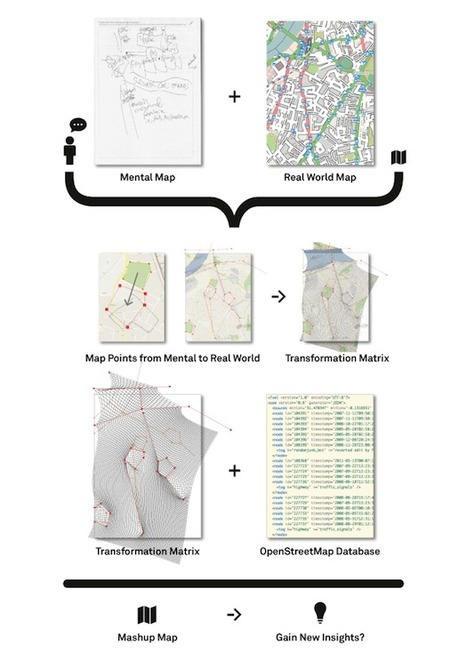 Making Mental Maps Manifest @PSFK | Cartography | Scoop.it