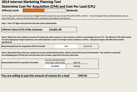 Marketing Tools for 2014: Online Marketing Planner by Pear Analytics | SEO Tips | Scoop.it
