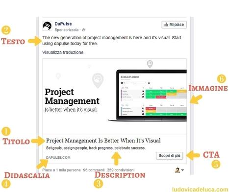 Facebook ADS: come scrivere un'inserzione efficace - Ludovica De Luca | Digital Marketing News & Trends... | Scoop.it