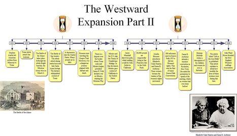 Westward+Expansion+Timeline+Part+2.jpg (1545x884 pixels) | westward expansion | Scoop.it
