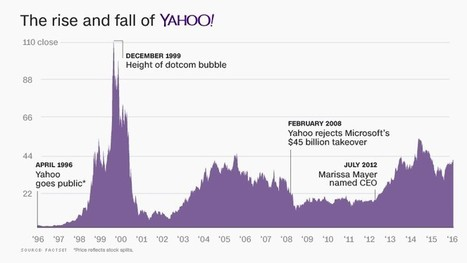 Verizon is buying Yahoo for $4.8 billion | Internet Evolution | Scoop.it