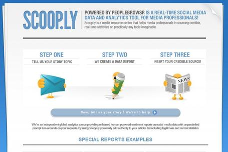 Scoop-ly | Social media kitbag | Scoop.it