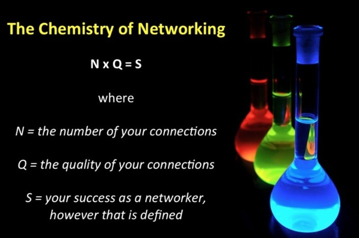 The Chemistry of Networking | Collaborationweb | Scoop.it