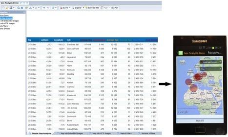 SAP BusinessObjects BI 4.1 : Quoi de neuf ? | Le blog des experts ... | Ofadis : Formez vous autrement | Scoop.it