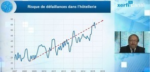 La France n°1 mondial du tourisme : l'escroquerie des chiffres   Clic France   Scoop.it