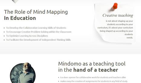 Mindomo - Education | Curación de contenidos en educación;¿Por qué? ¿Cómo? | Scoop.it