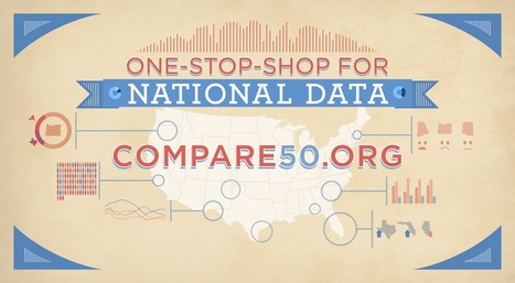Compare 50 | Innovation in State Government | Scoop.it