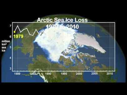 "1985: ""Action Urged to Avert Climate Shift"" 