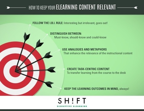 Stop Blah, Blah eLearning! 5 Rules for Creating Relevant and Fluff-free Courses | Zentrum für multimediales Lehren und Lernen (LLZ) | Scoop.it