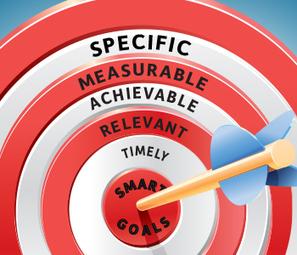 To Grow Careers - Help Employees Write Effective Goals | Social Media Sensations | Scoop.it