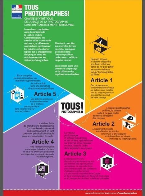 Une charte pour les photos dans les musées et leur partage en ligne | Culture & digital | Scoop.it