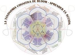 Taxonomía de Bloom aplicada las TIC | BITCompany via @bit_company | herramientas y recursos docentes | Scoop.it