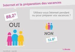 Comment les voyageurs utilisent Internet | SOCIAL MEDIA STRATEGIST BY LEILA | Scoop.it