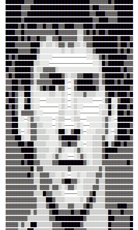 Lionel Messi. | ASCII Art | Scoop.it