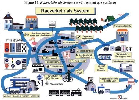 Quelle sera la meilleure ville cyclable des Pays-Bas? | Vélo Hollandais | Scoop.it