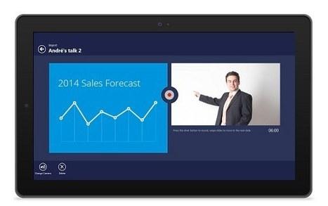 9Slides Windows 8 Application | Wikispaces, blogs, VLEs, PLNs where to next? | Scoop.it