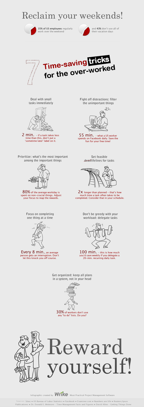 7 Smart Ways Workaholics Can Optimize Time [Infographic]   Best Infographics of all time   Scoop.it