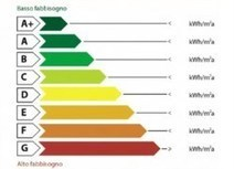 Certificazione energetica, metà delle Regioni ha una legge | Edilizia ecosostenibile | Scoop.it